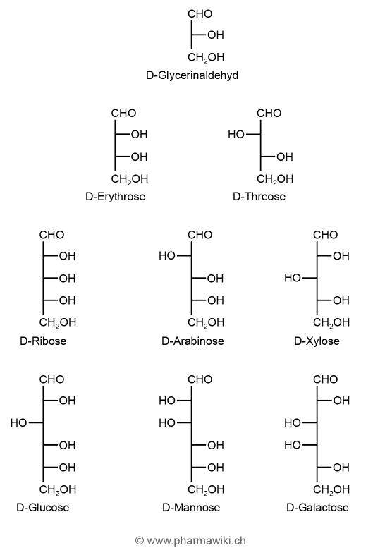 Monosaccharide Wikipedia 8