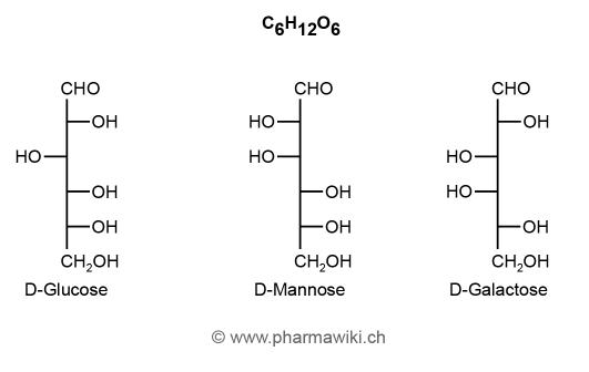 Monosaccharide Aufbau Beispiele Mit Video
