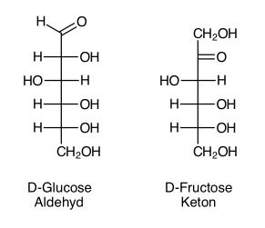Monosaccharide Wikipedia 3