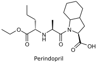 Perindopril Side Effects Forum